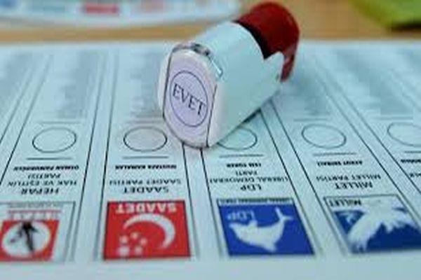2014 Yerel seçimleri için yapılan seçim anketi