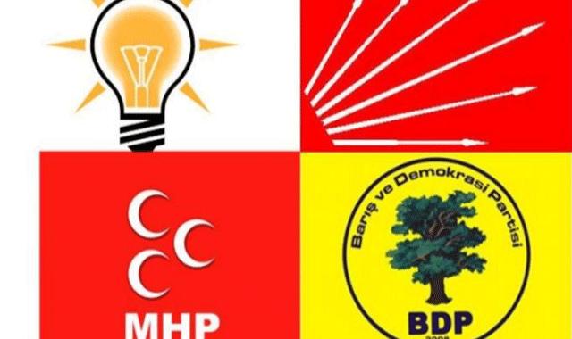 Hangi Parti Kaç Belediye Kazandı, (AK Parti, CHP, MHP, BDP...)-Siyaset Haberi