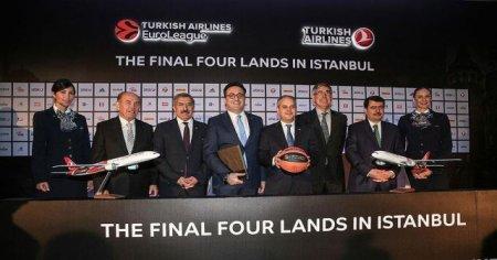 THY Avrupa Ligi 2017 Dörtlü Finali İstanbul'da